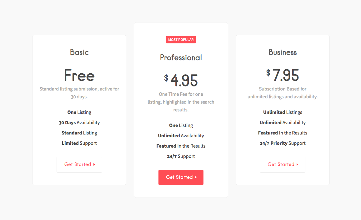 pricing plans to charge money for listings publishing