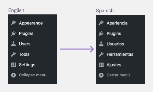Before and after WordPress is translated