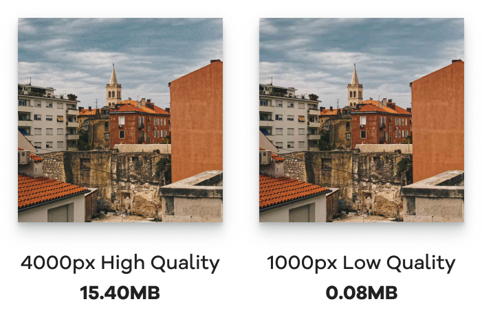 How To Balance Between Image Quality And Website Speed Pixelgrade Upstairs