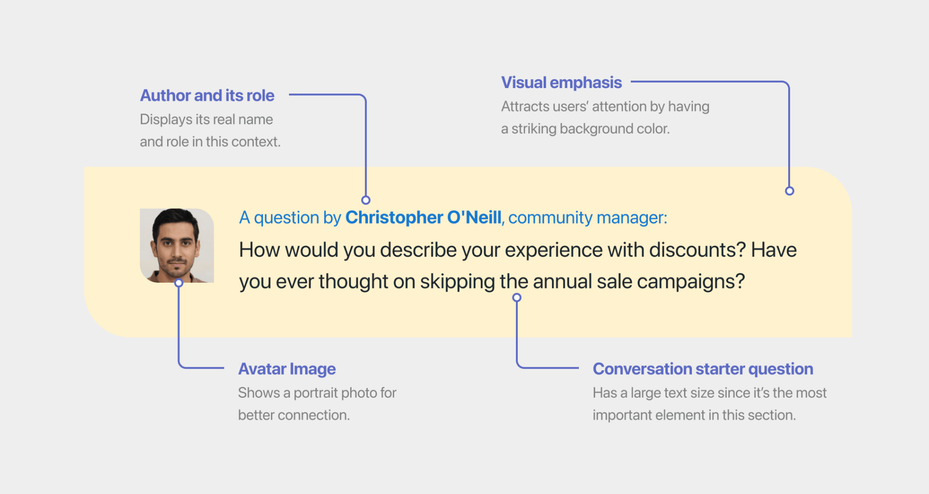 The conversation starter elements explained